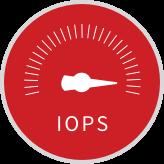 Guaranteed Storage QoS