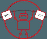 Storage Platform for VMware